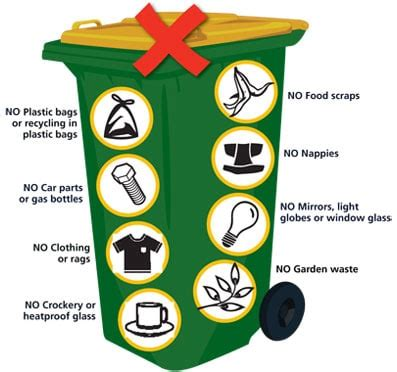 Importance of Recycling - Conserve Energy Future
