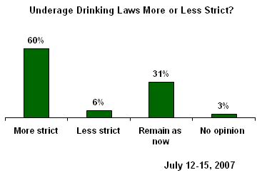 Alcohol marketing: The debate - IAS
